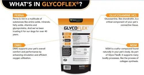 #TeamGlycoFlex Giveaway